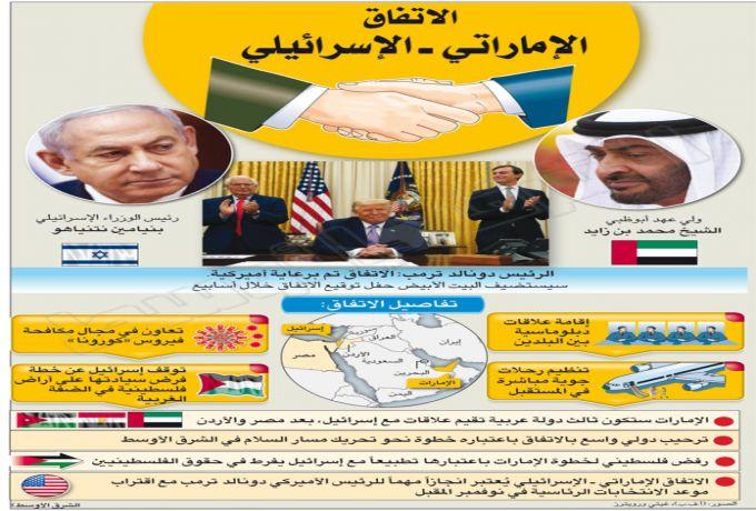 ربما تكون السودان.. واشنطن تلمح لتوقيع دولة عربية أخرى اتفاقا مع اسرائيل